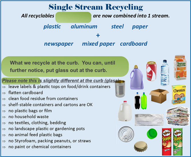What we recycle at the curb.  You can, until  further notice, put glass out at the curb.  Please note this is slightly different at the curb (glass)